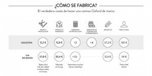 how_much_camisa