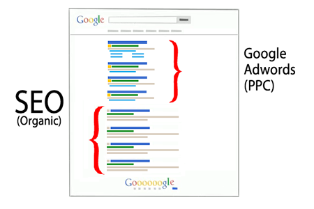 SEO-vs-Google-Adwords-optimus01-1
