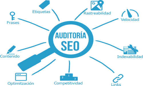 Auditoria Seo 1