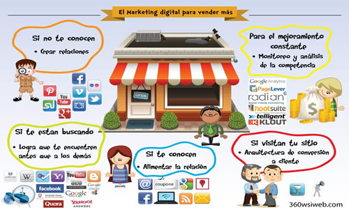 marketing_digital 1